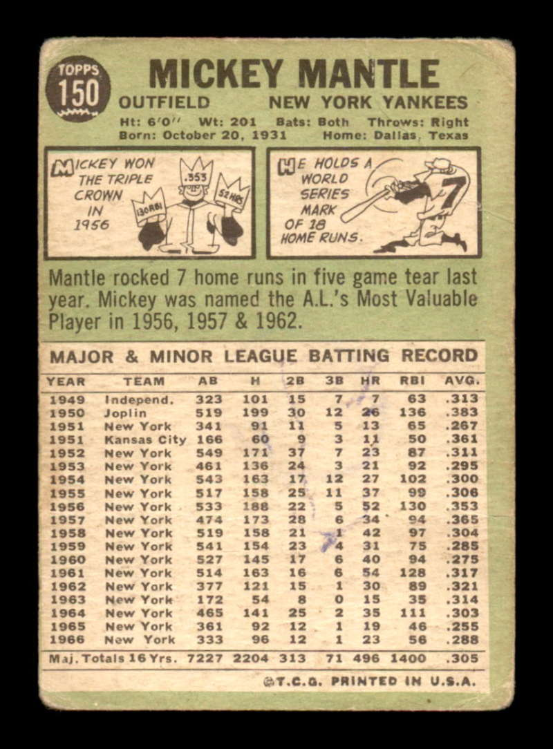 1967-Topps-150-Mickey-Mantle-New-York-Yankees-Select-A-Grade-Free-Shipping